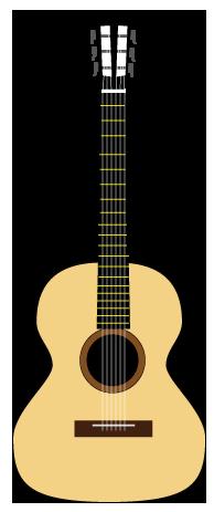 大きいサイズのクラシックギター