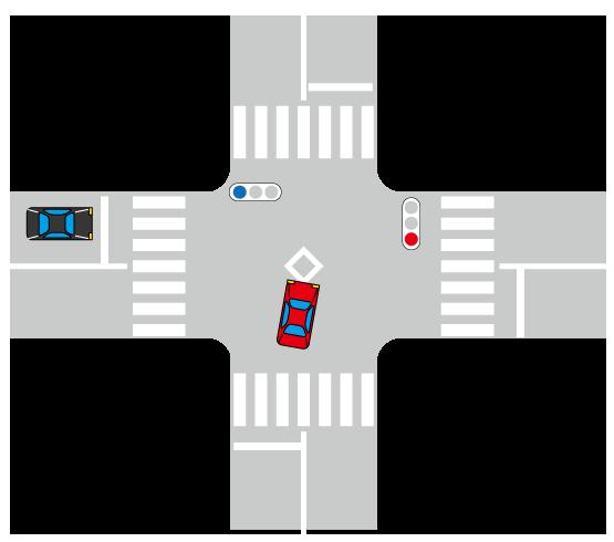 交差点に右折車や信号機を配置