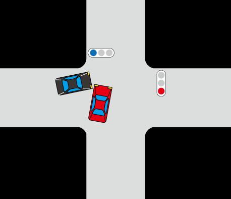 信号交差点での事故